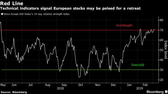 Europe Stocks Open Flat as Automakers Fall, Total Jumps on Deal