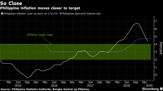 After India's Rate Cut, Watch the Philippines Next, S&P Says