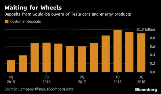 Tesla Profit Blows Away Expectations After Model 3 Breakthrough