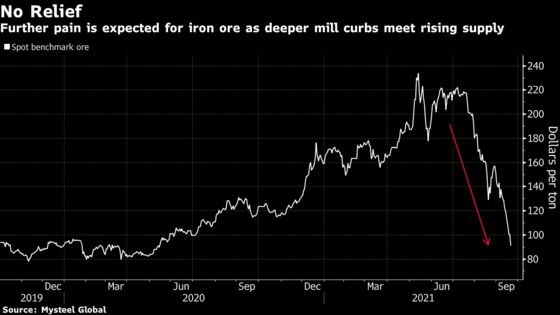 Iron Ore Woes Endure as Chinese Steel Demand Faces 'Last Hurrah'