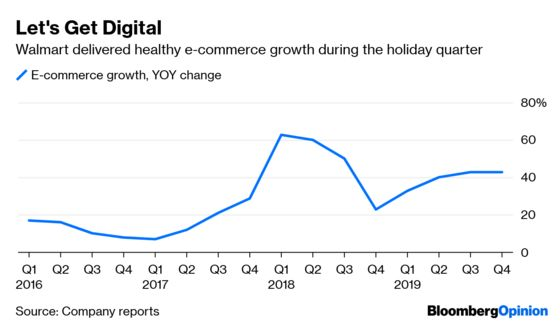 Walmart's Christmas Turned Out to Be Just Fine