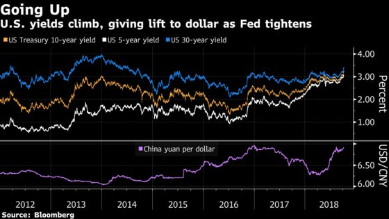China's About to Sell Dollar Bonds in Middle of a Trade War