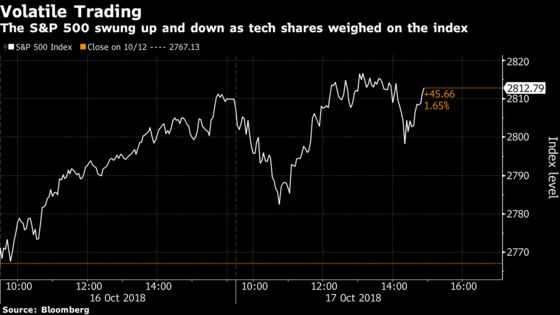 Stocks Mixed; Bonds Edge Lower After Fed Minutes: Markets Wrap