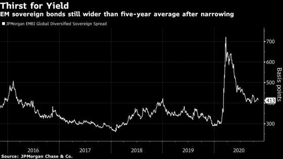 BlackRock's Rick Rieder Bets on Emerging Markets After U.S. Election