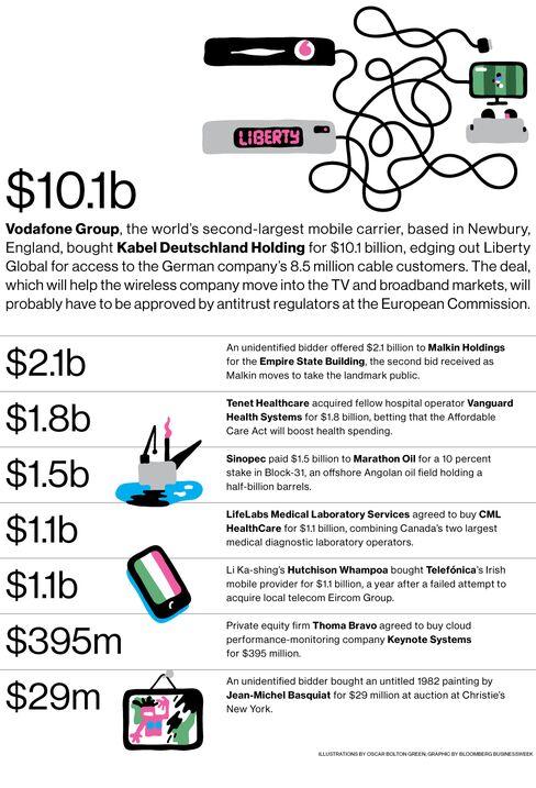 M&A News: Vodafone, Kabel Deutschland, Empire State Building, Tenet Healthcare