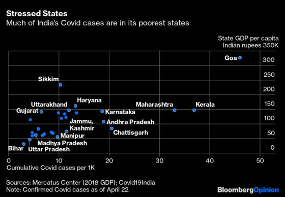 Why the Profit Motive Can't Defeat the Pandemic in India