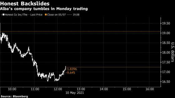 Jessica Alba's Honest Co. Slumps Less Than a Week After Its IPO