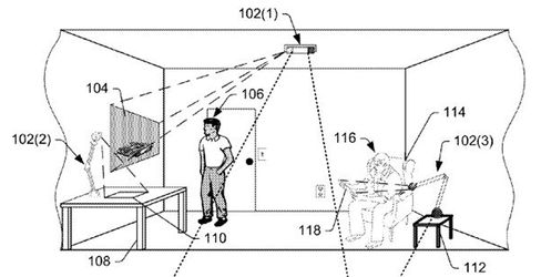 An Amazon patent outlining how to use computer projections to transform a room into a virtual setting that responds to the user's senses.