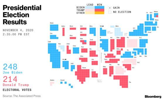 Biden's Wins in Michigan, Wisconsin Put Him on Brink of Victory