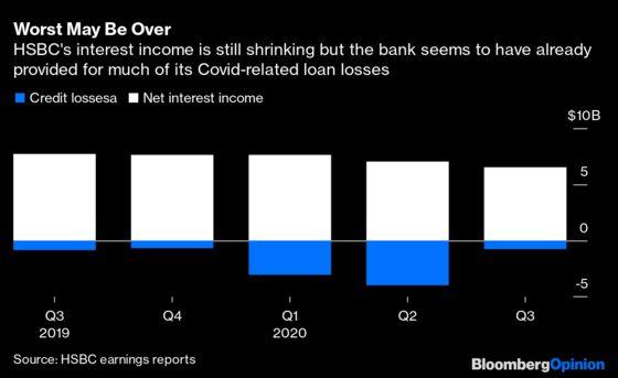 HSBC Got ItsLions Back. Can the Bank Roar Again?