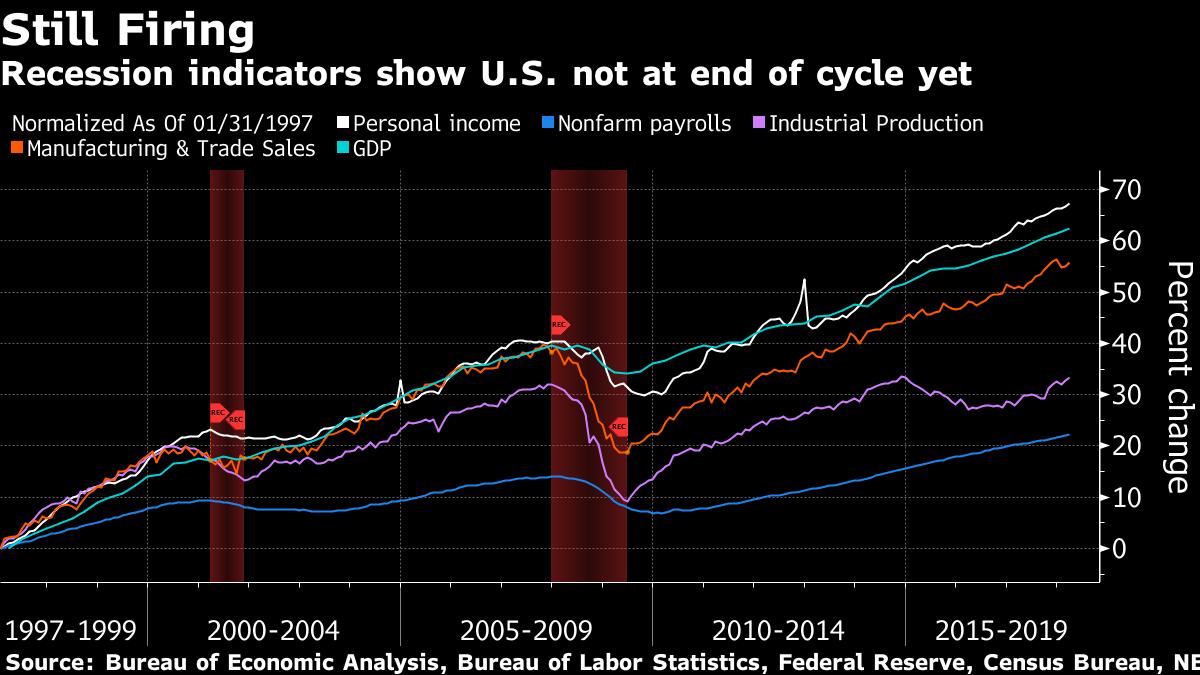 Calendario Borsa Americana 2020.Jp Morgan Guadagni Nel 2019 Poi La Crisi Mercati Giu Del