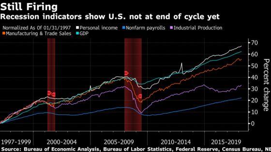 JPMorgan Predicts the Next Financial Crisis Will Strike in 2020