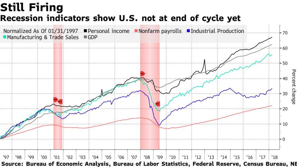 JPMorgan Sees Liquidity Wildcard in Gauging Depth of Next Crisis