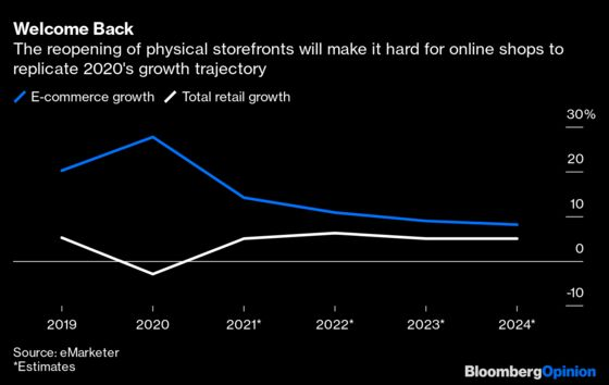 It's 2021. Why Is Buying Clothes Online Still So Hard?