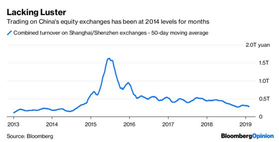 China's Ready to Party Like It's 2015 Again