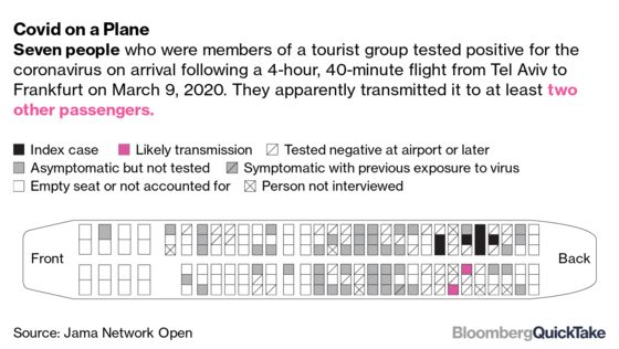 How Safe Is Flying in the Age of Coronavirus?: QuickTake