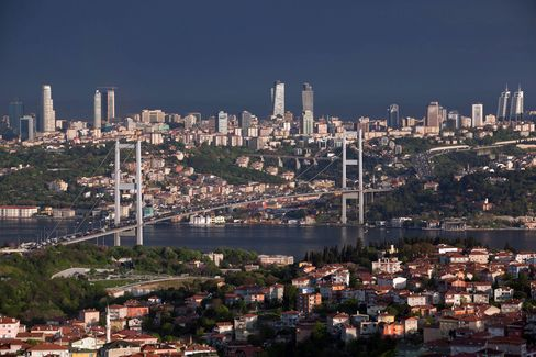 Turkey Raised to Investment Grade First Time Since 1994 by Fitch