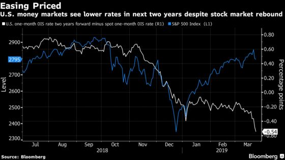 Evans Sees Lessons From 1998 Rate Cuts for Fed Policy This Year