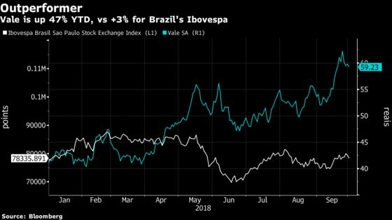 These Five Stocks May Gain No Matter Who Rules Brazil