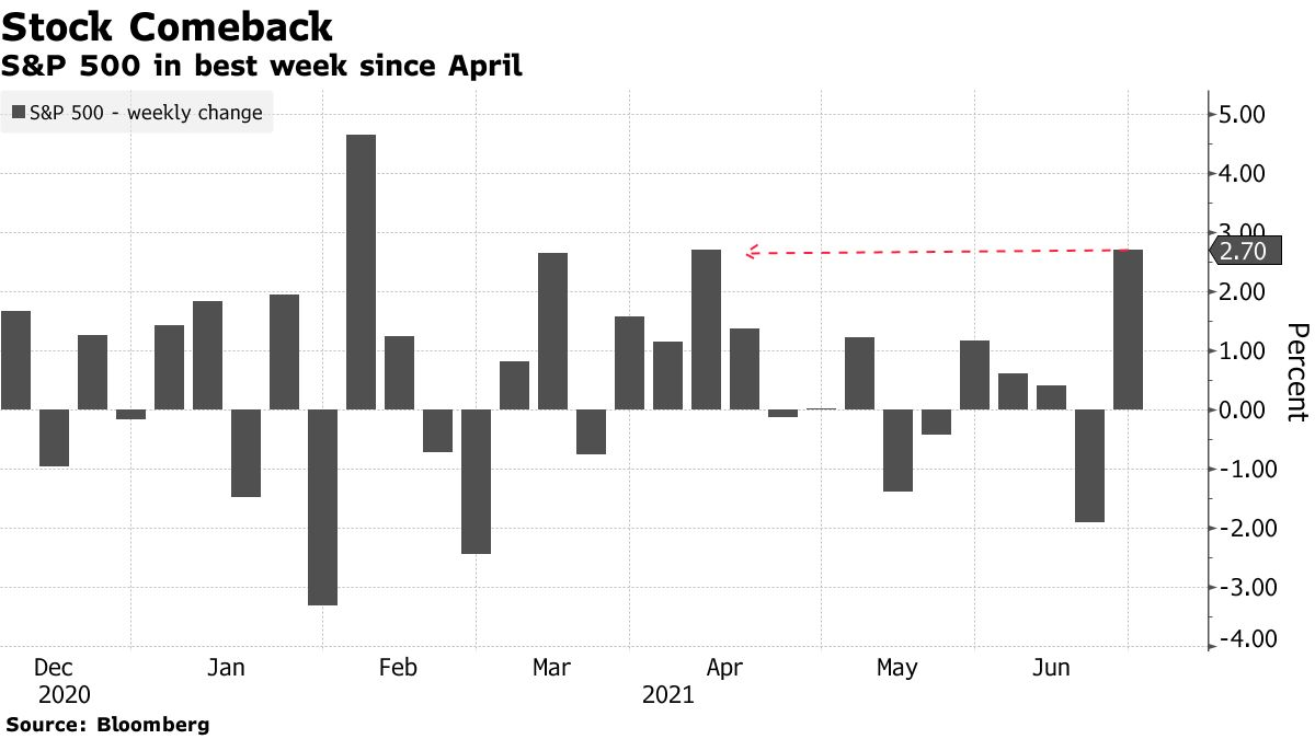 Stock comeback