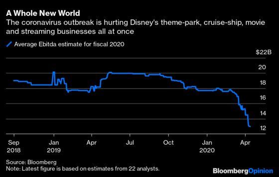 Bob Iger's Long Disney Goodbye Just Got Longer