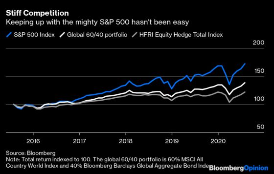 Money Managers Are Punished by a Runaway S&P 500