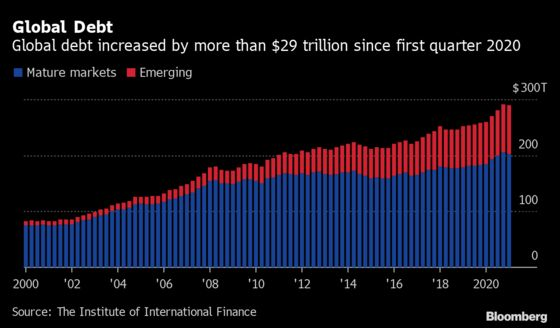 Pandemic's $16 Trillion Bill Will Come Due as Debt Surges: Fitch