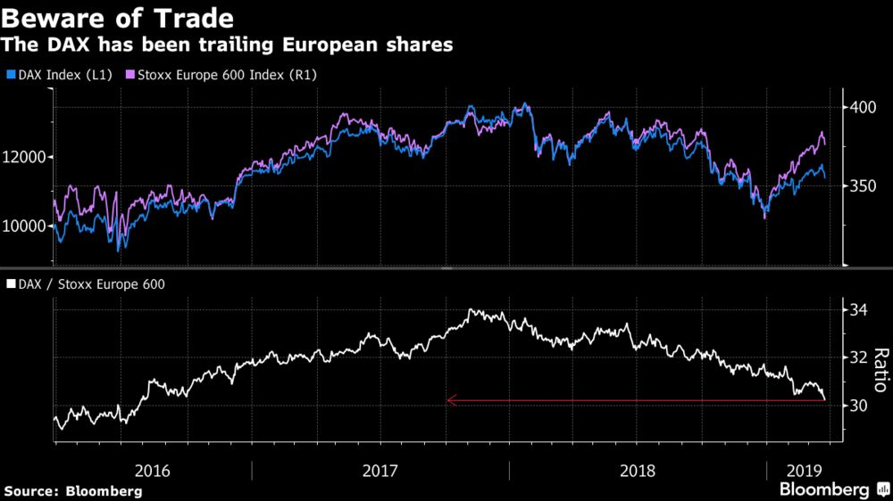 Trump Threat Will Haunt Europe Stocks Even After U.S.-China Deal