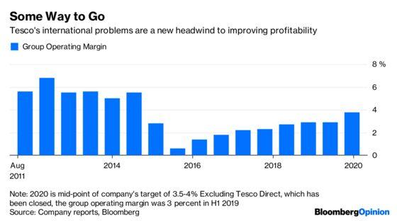 Tesco's Battle In The Aisles Has Gone Global