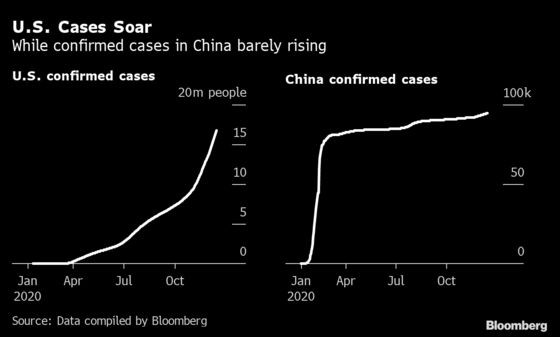 China's Central Bank Going It Alone Spurs an Influx of Capital