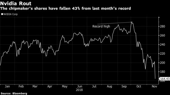 Nvidia Hands an $824 Million Windfall to Semiconductor Shorts
