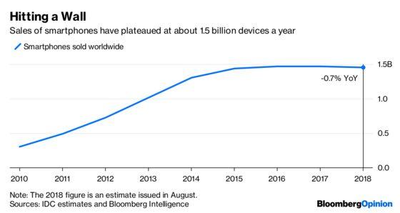 Shiny New IPhones Underscore Apple's Growth Challenge