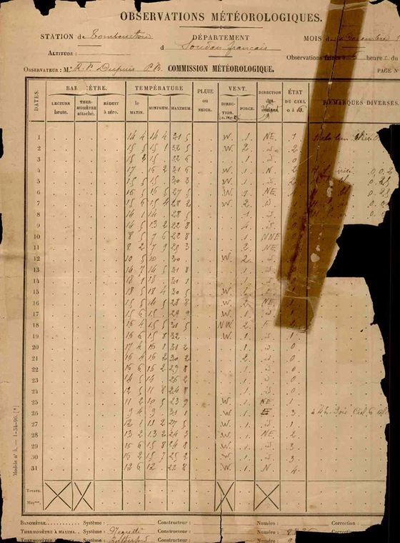 How Timbuktu's Ancient Manuscripts Impact Africa's Climate Map
