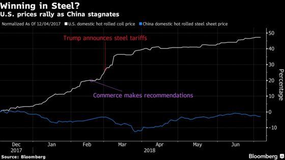 Metal Markets Are Preparingfor a New World Disorder