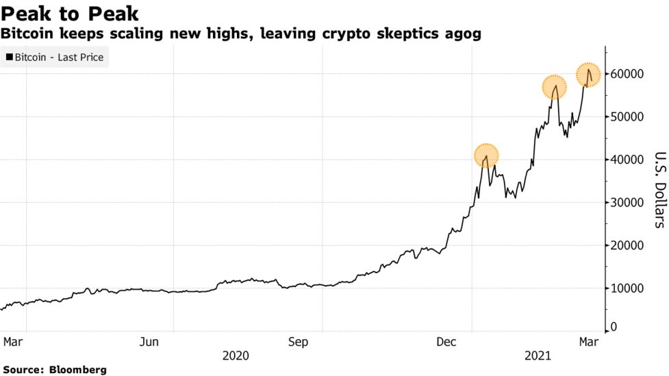 bitcoin tracker interaktyvūs brokeriai