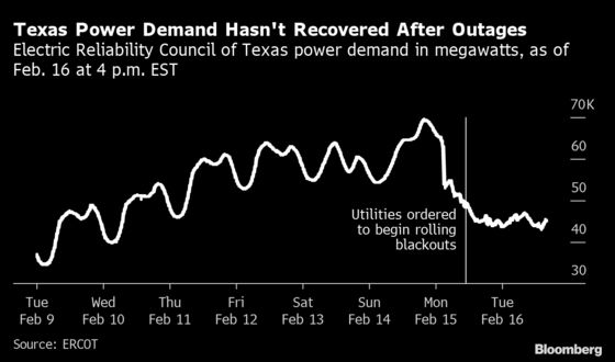 Texas Power Plants Failed Because They Aren't Dressed for Winter
