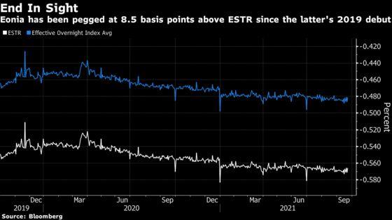 Derivatives Set for $15 Trillion Switch in Libor Test Run