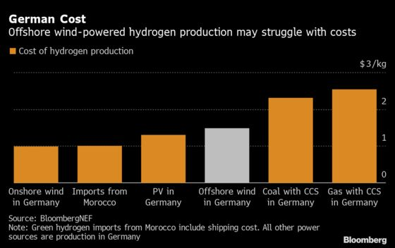 Siemens Partnership to Develop Offshore Wind-to-Hydrogen Prototype