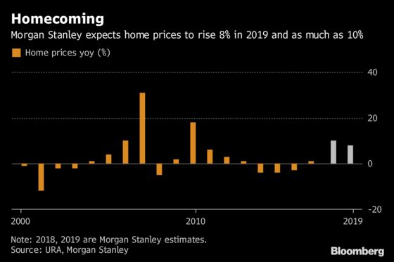 Singapore Home Sales Rebound as Buyers Move Past Curbs