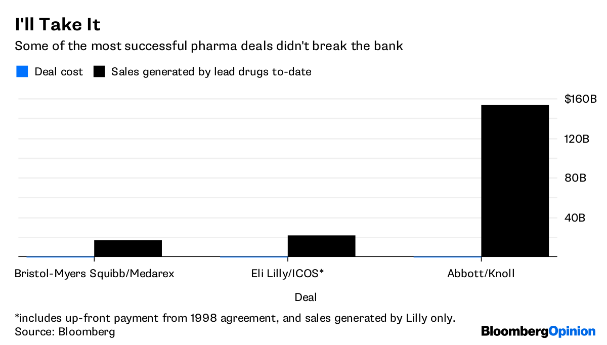 Eli Lilly Swipes New IPO Armo Biosciences In $1.6 Billion Bid