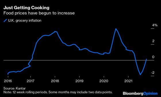 Boris Johnson's Next Big Make-or-Break Crisis Is Gas