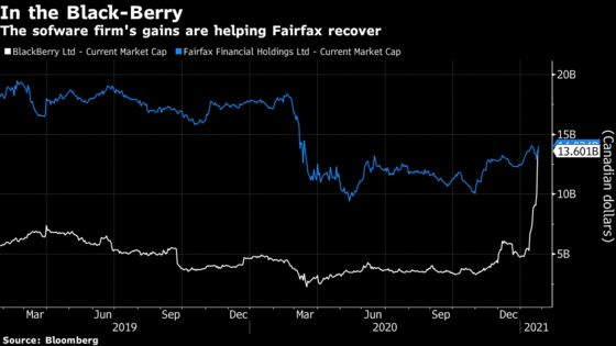BlackBerry Revival Rewards Watsa's Patience With Huge Gain
