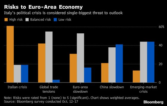 Draghi Says Stimulus Withdrawal on Track Despite Growth Wobble