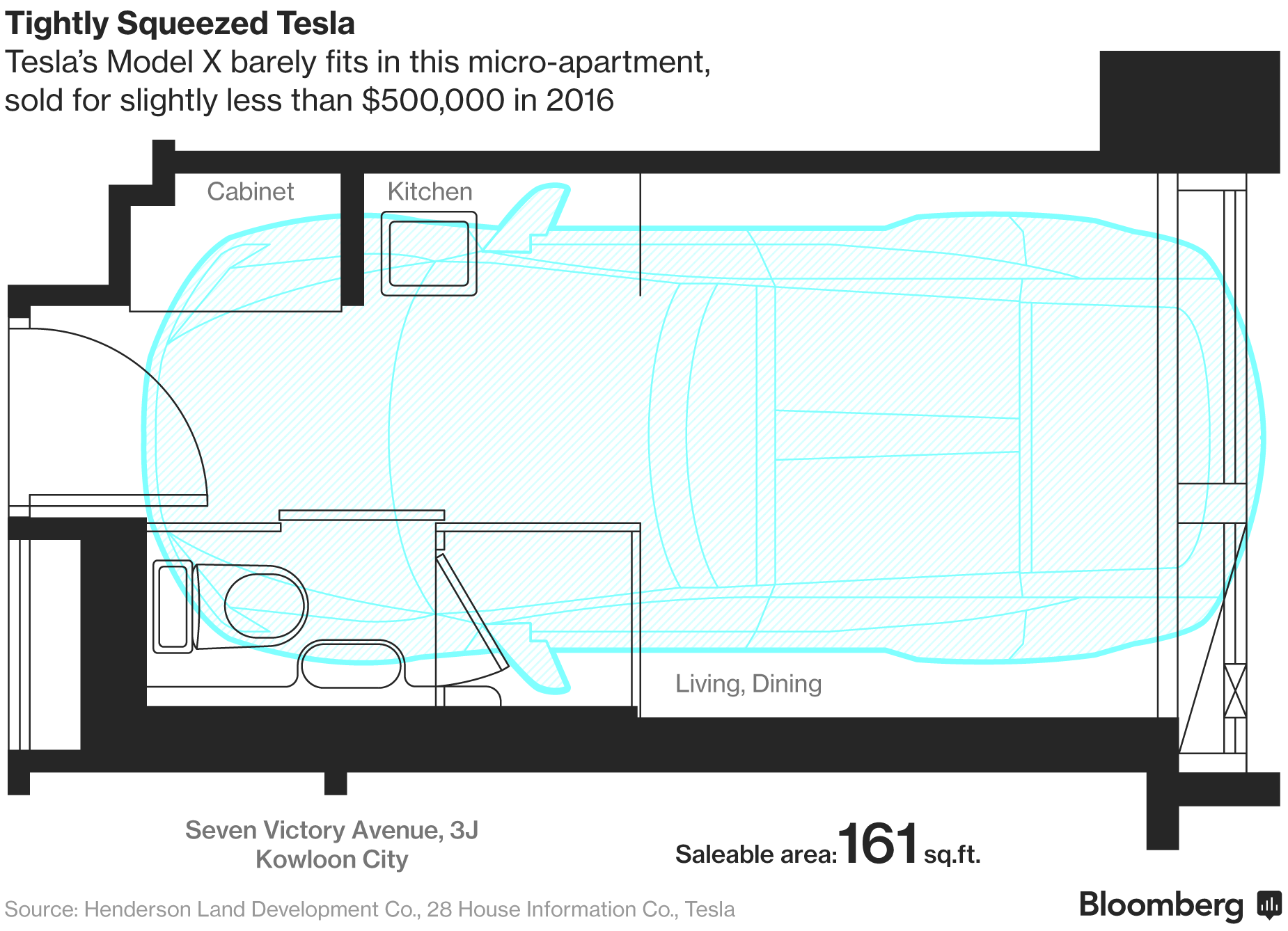 A Tesla Would Barely Fit Into This $500 000 Hong Kong Apartment