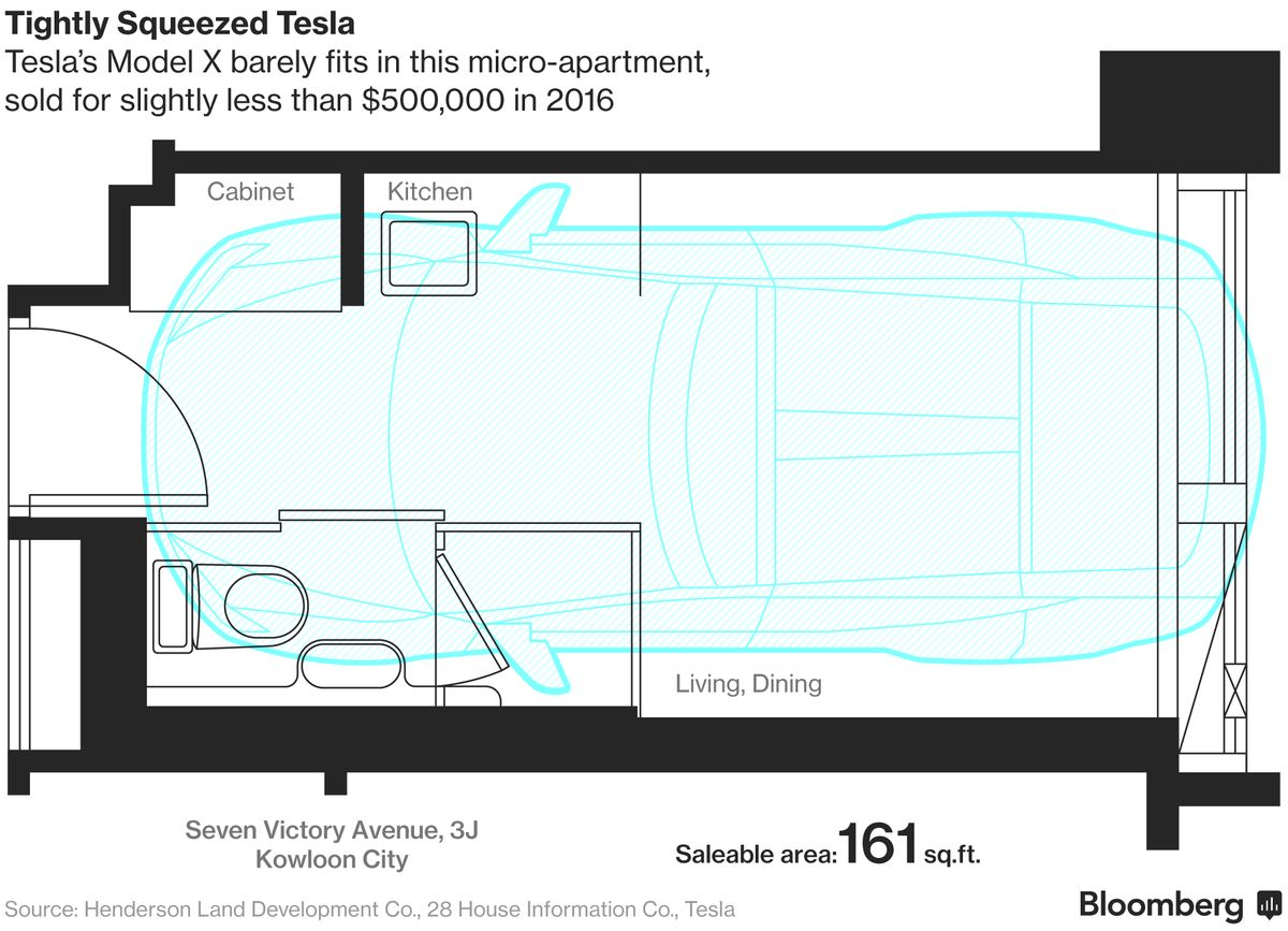 a tesla would barely fit into this 500 000 hong kong apartment