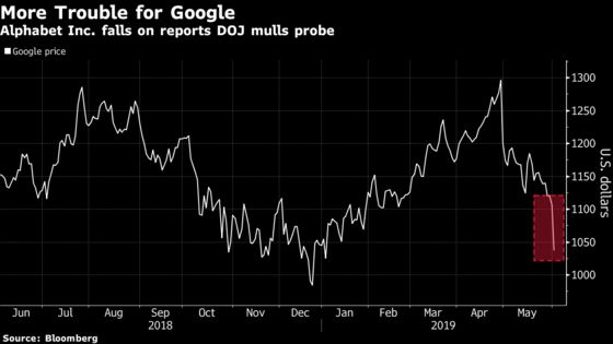 Thank Google's Antitrust Woes for Telecoms' Worst Day Since February