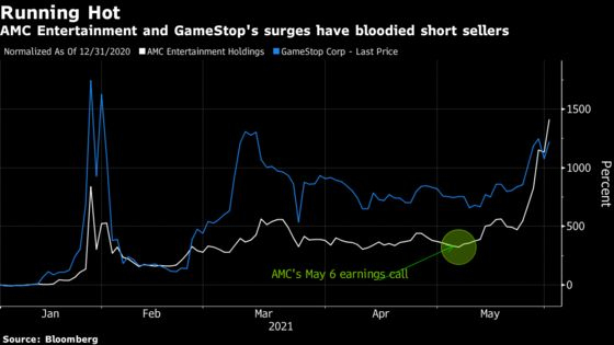 AMC, GameStop Rallies Deal Shorts Another $848 Million Blow