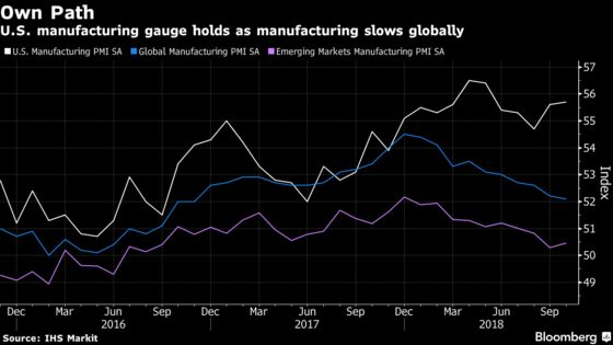 U.S. Manufacturing Forges Own Path Amid Global Slowdown