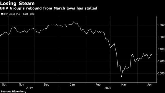 BHP Warning Hits Miners, PSA Sees Car Sales Slump: Earnings Wrap