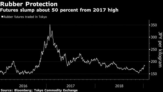 Top Rubber Maker Bets on 30 Billion Gloves to Protect Its Profit